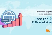 TLDs market report